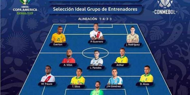 Seleção da Copa América tem 5 brasileiros; Messi não entra