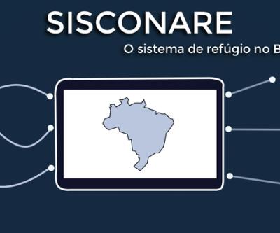 A pessoa reconhecida como refugiado(a) possui direitos e obrigações perante o Estado Brasileiro